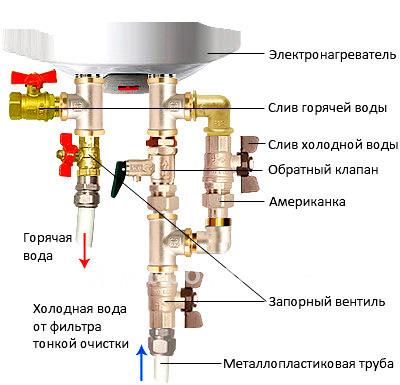 Схема подводки воды к водонагревателю