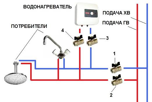 Схема подсоединения проточника