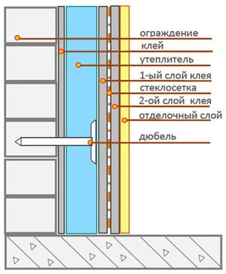 Устройство анкерного крепежа