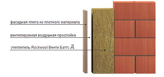 Монтаж Венти Баттс