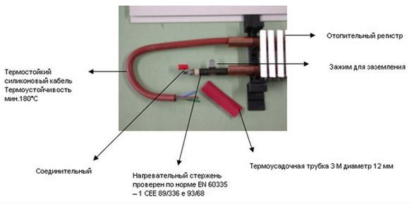 Система электрообогрева
