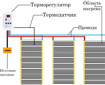 Схема подключения термоматов