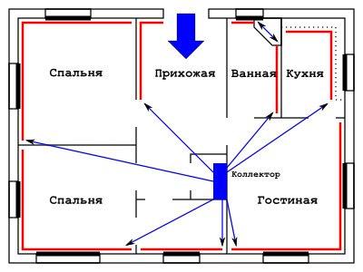 Схема установки обогревателей