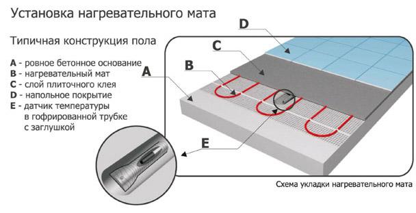 Схема установки термомата