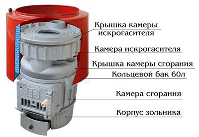 Схема устройства АТБ
