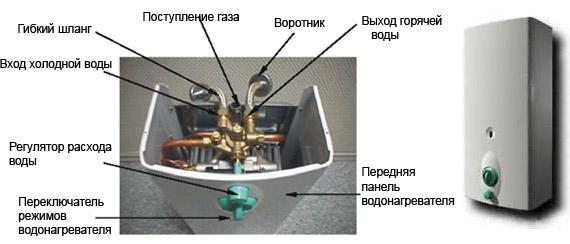 Водонагревательное устройство