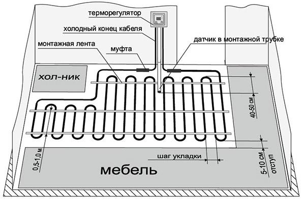 Пример установки термостата