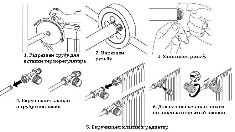 Руководство по монтажу термостата