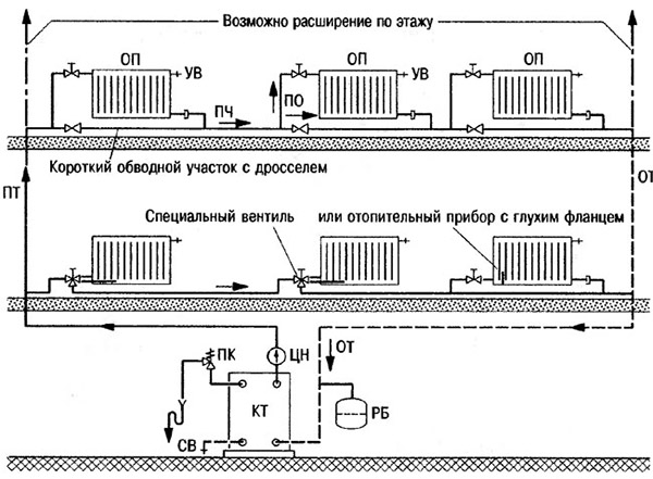 Система горизонтального типа