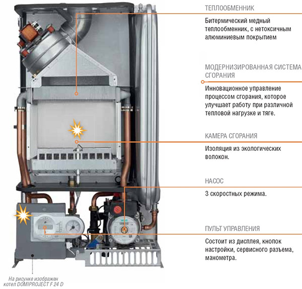 Схема котла на газу