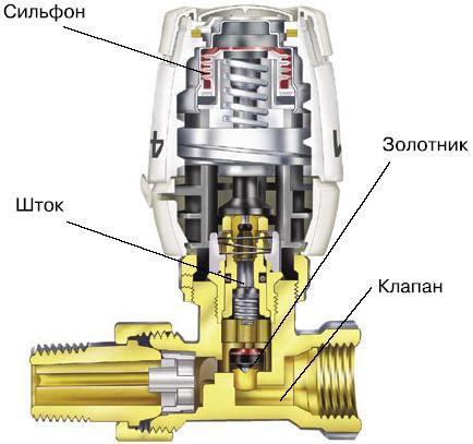 Схема механического регулятора