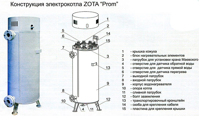 Электрокотел Prom
