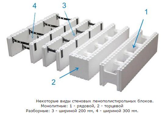 Виды стеновых блоков