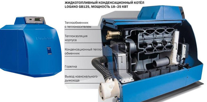 Жидкотопливный Logano GB125