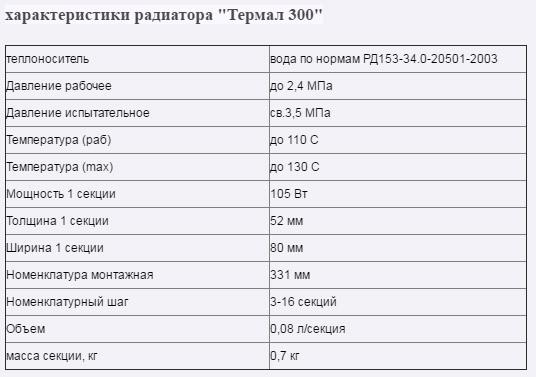 Модель Термал 300