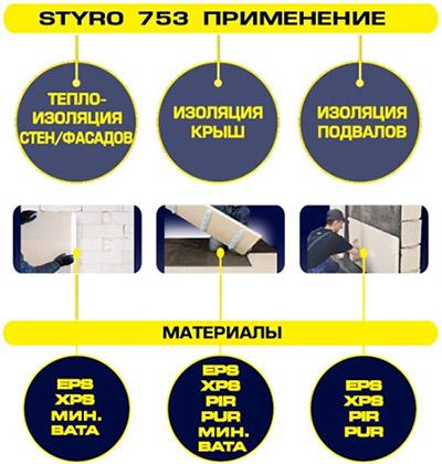 Применение Tytan Styro 753