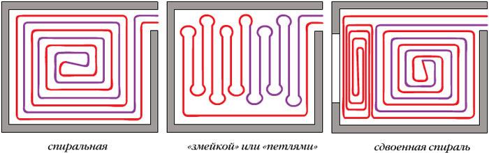 Способы размещения труб