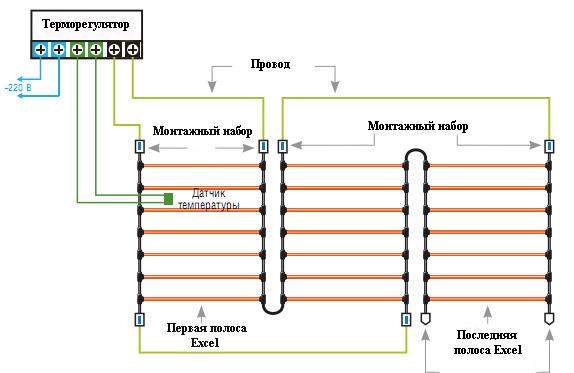 Схема работы ИК-пола