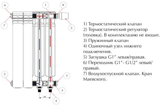 Алюминиевая модель