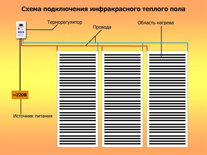 Подключение нагревательных матов