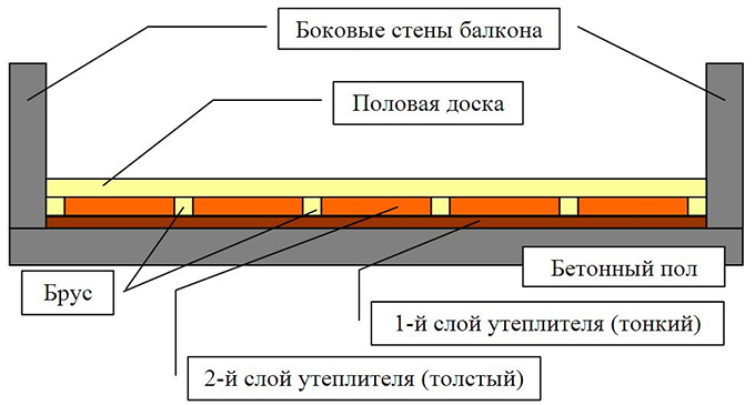 Монтаж плит пенополистирола