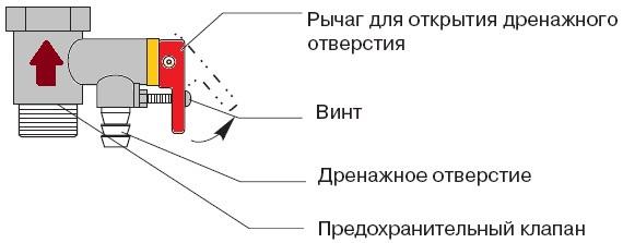 Обратно-предохранительный клапан