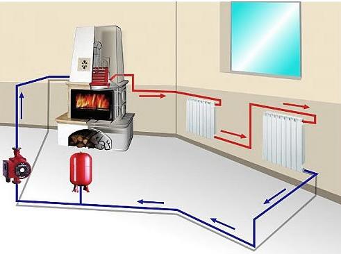 Схема устройства водяного обогрева