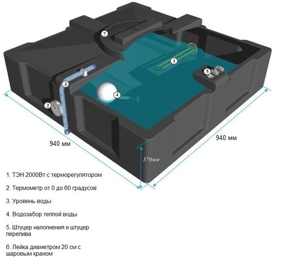 Схема устройства нагревателя