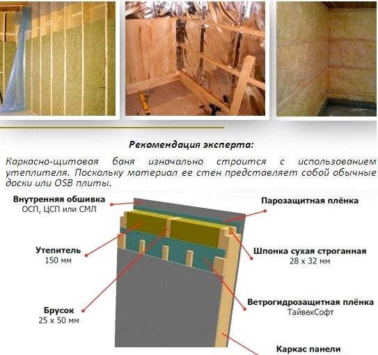 Теплоизоляция каркасной постройки