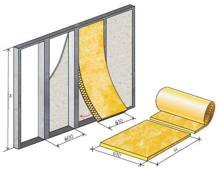 Укладка изоляционных плит