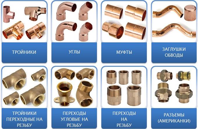 Элементы контура отопления