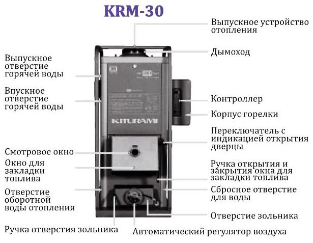 Kiturami KRM 30